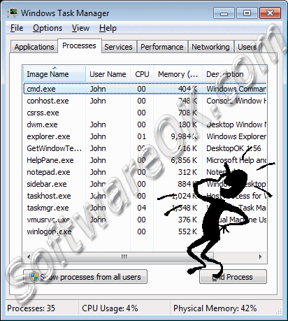 Run the Windows-7 Task Manager directly!